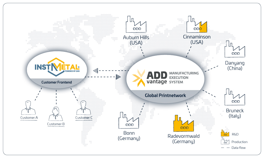 The global print network enables scaleability and faster delivery to GKN Additive's customers